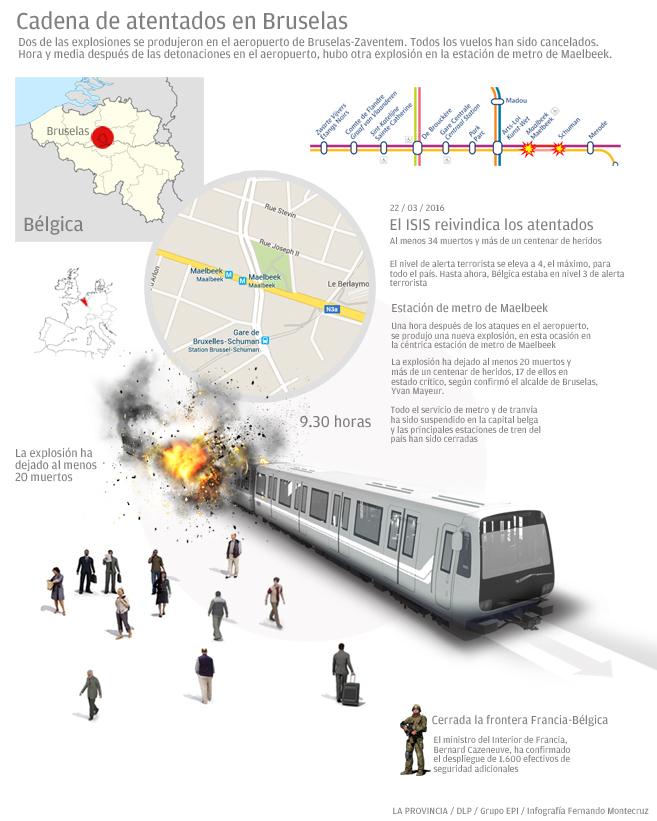 estacion-metro